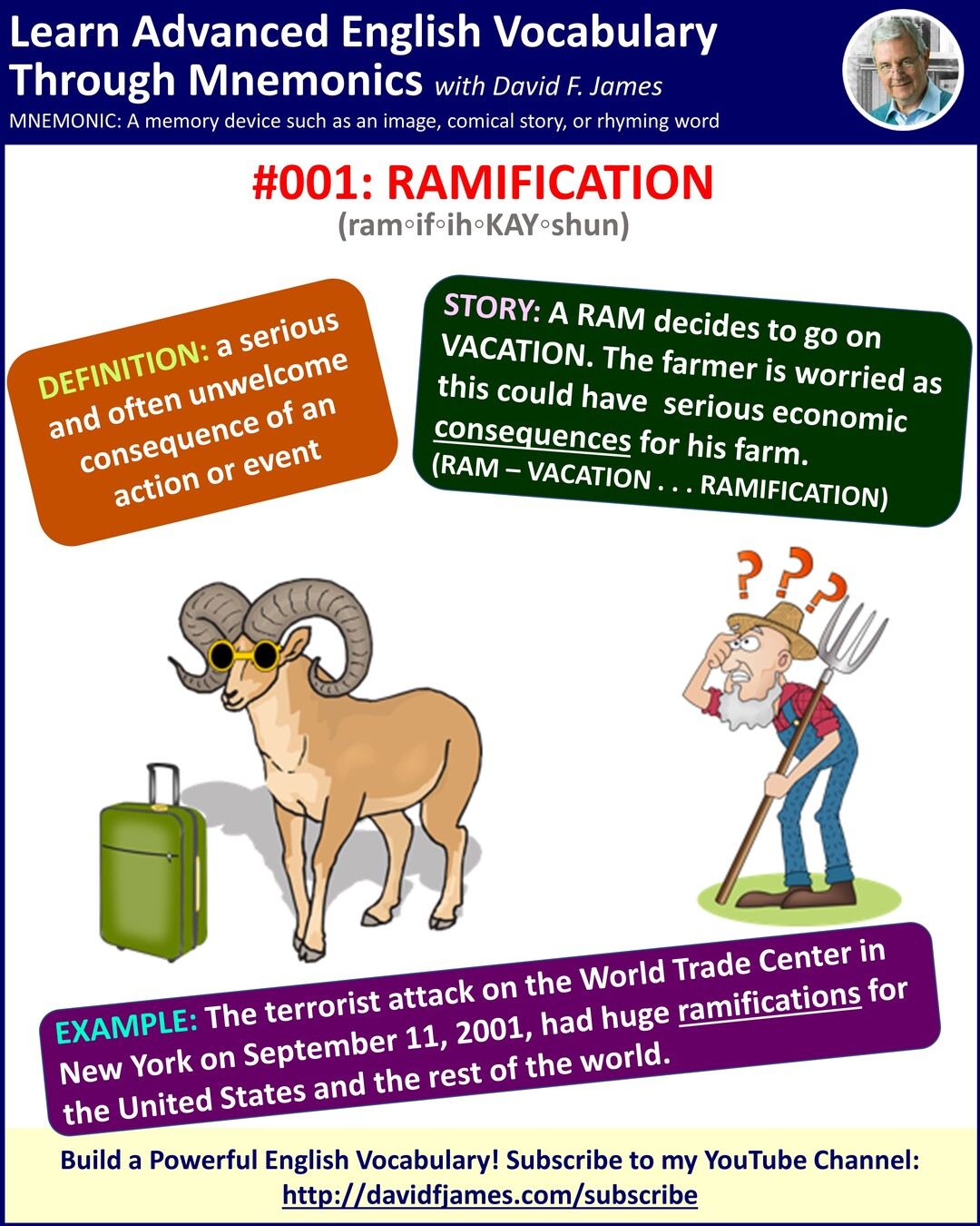 definition of ramification - ramification in a sentence